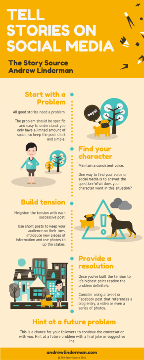 Tell Stories on Social Media - infographic
